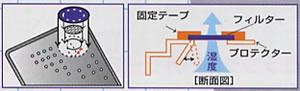 防ハエプロテクター S 4枚パック